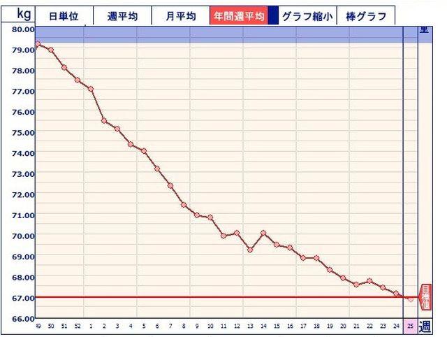 キャプチャ20110618-2.JPG